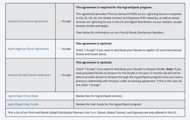 IngramSpark User Agreements