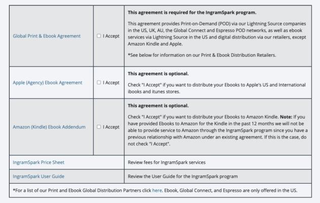 IngramSpark User Agreements